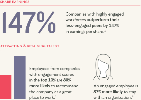 ioe-infographic-snippet-2.png